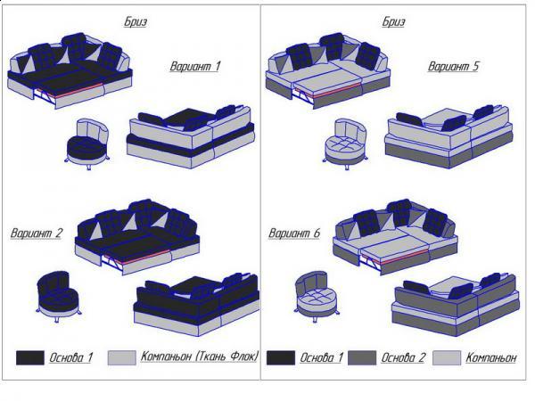 Схема обивки мягкой мебели